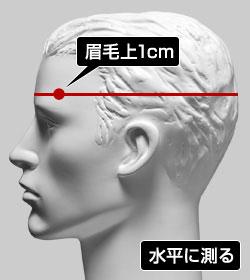 帽子サイズの測り方